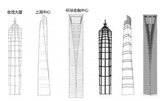 上海金茂大厦环球金融中