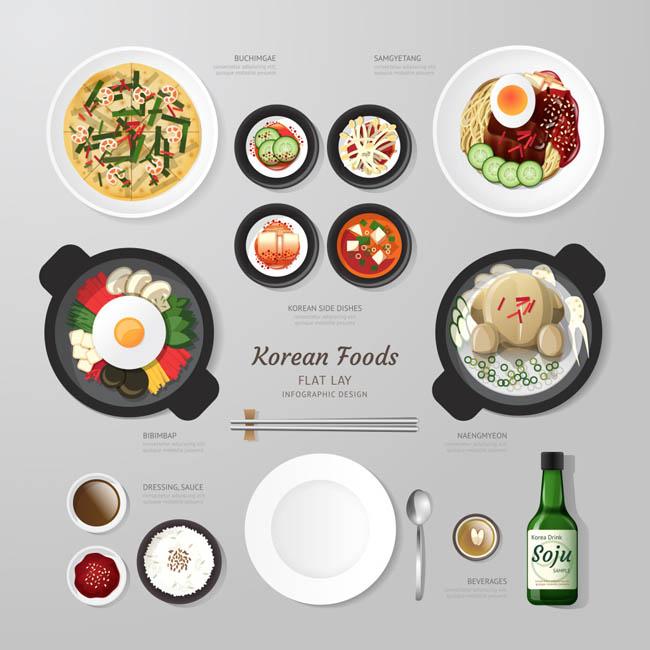 简单西餐的俯视大气食物鱿鱼菜品设计素材做法炖食品的排骨大全图片