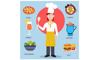 厨师卡通形象扁平化厨师