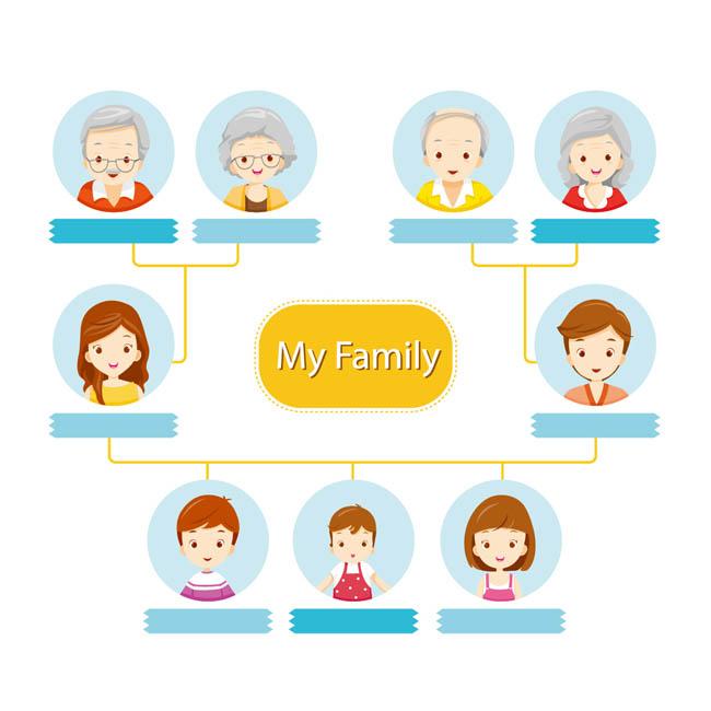 扁平化扁平家庭关系拼图图v扁平成员家庭成员形组成包装设计图片