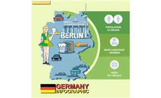 手绘德国旅游地图设计