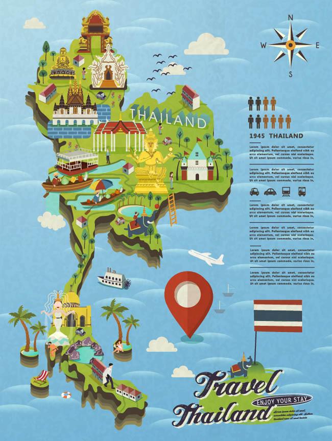 泰国旅游导航手绘景点地图设计矢量素材