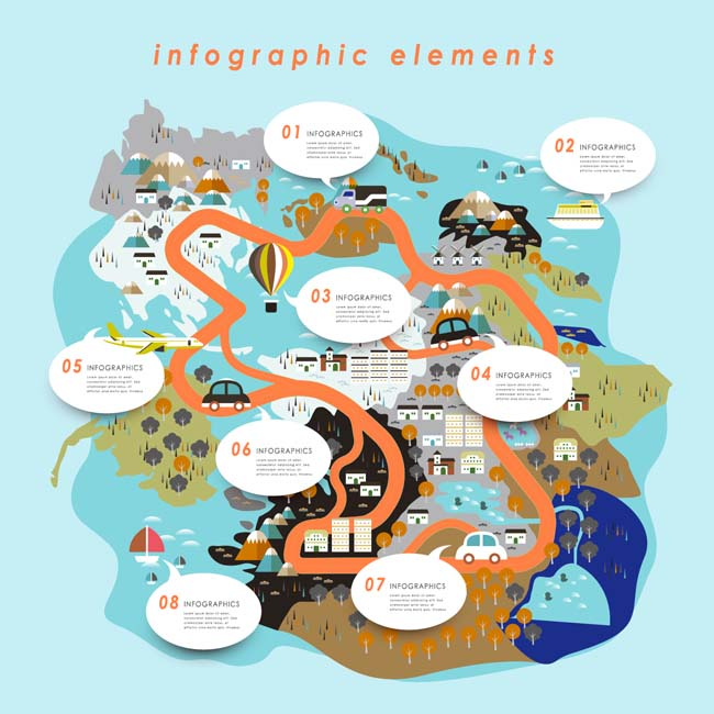平面卡通手绘景点地图对话框介绍设计