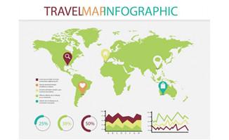 绿色扁平化世界地图设计