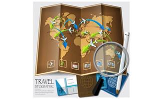 复古的世界地图上飞机旅