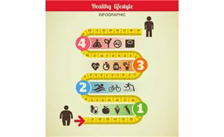 健身计划表每一个阶段的