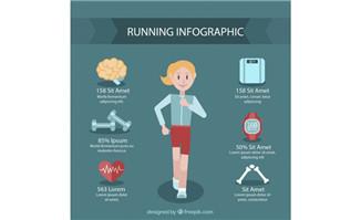 运动减肥中的女孩对各种