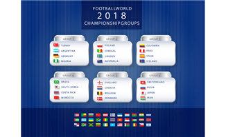 2018世界杯小组分组素材元素
