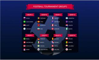 2018世界杯小组赛分组素材