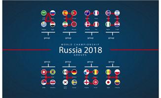 2018组世界杯小组赛各支球队的对比