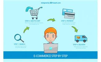 手绘网上购物流程图设计