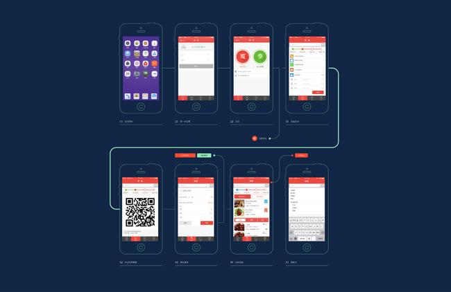 社交app模板  扁平化app界面設計  ui界面背景設計素材下載