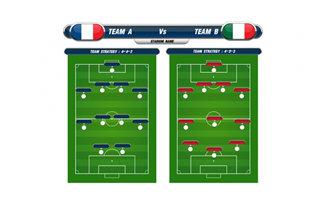 足球运动中不同国家的球
