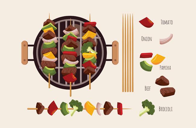 烧烤食物烤肉串造型设计矢量素材