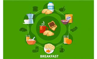 早餐食物面包牛奶食品海