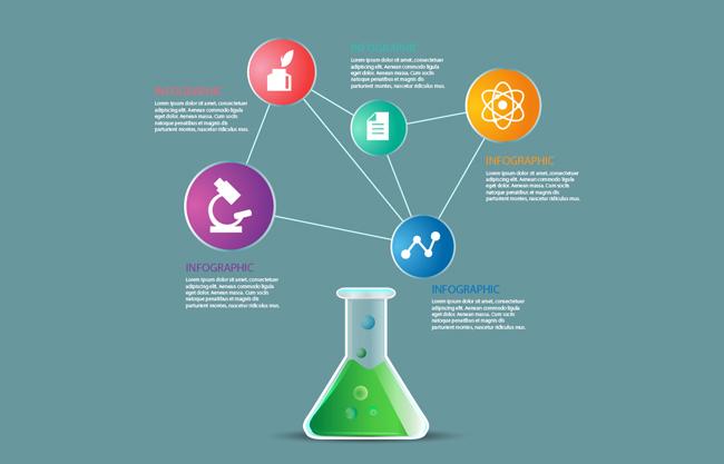 科学实验研究创意背景图设计矢量素材 科学实验室的信息图表  实验