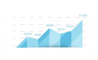 蓝色阶梯状的数据走势图