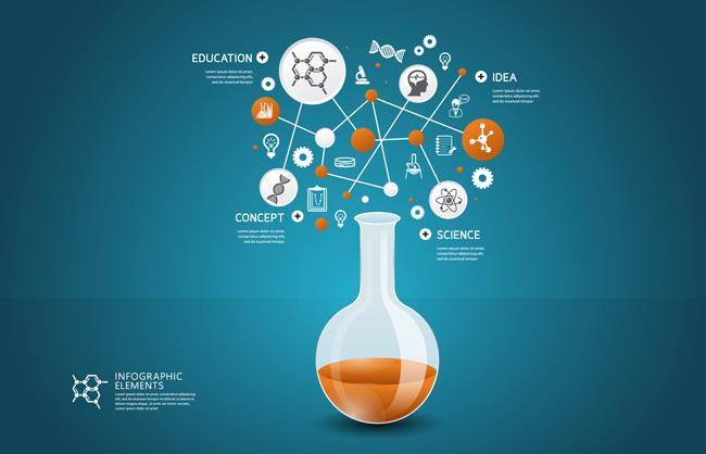 化学研究图表设计图片矢量图  化学制剂  烧瓶展示  生物分子式  dn