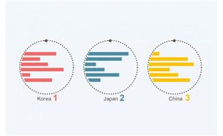红蓝黄数据圆环素材设计