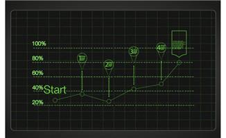 科技网格线绿色数据图表