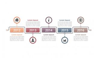 年度总结数据图表设计