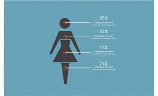 女性数据分析图片