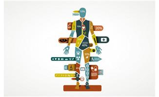 人体结构分析大色块信息