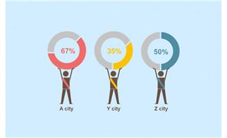 人员企业统计图表素材设