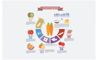 胡萝卜果蔬元素图表素材