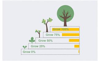 树木百分比数据图表图片