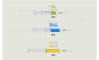 医疗打针剂量注射器元素