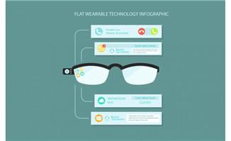 人工智能科技眼镜元素信