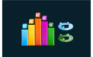 彩色立体柱状百分比分布数据图表设计