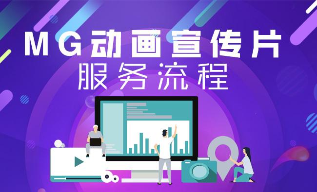 <b>MG动画宣传片制作服务流程详细介绍设计</b>