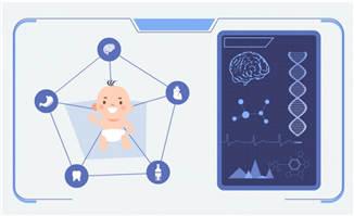 <b>小孩子大脑发育营养补充类MG动画视频素材</b>
