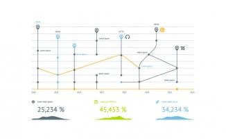创意数据图表信息素材