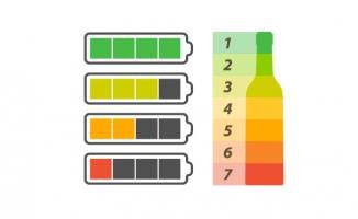 电池瓶子图表素材