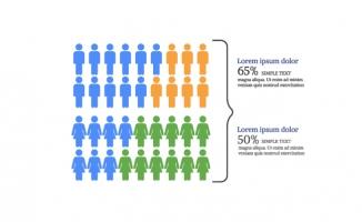 人口男女数据占比素材统