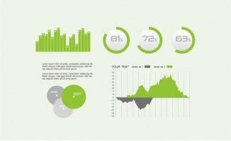 矢量绿色能源数据图表素
