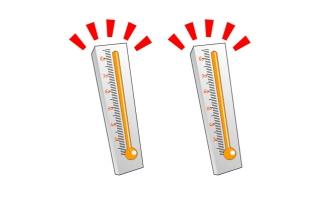 温度计变化的动画效果a