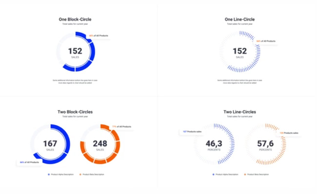 各类图表数据信息MG动画效